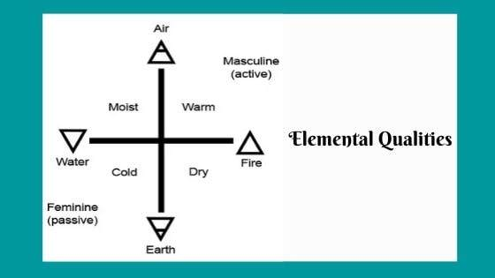 What are the different Qualities of the 5 Elements of Nature