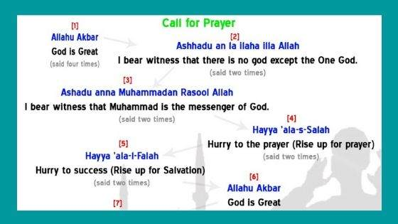 What is the Prayer of Adhan