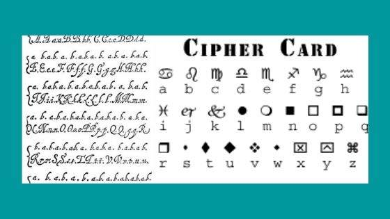 How are Substitution Ciphers related to the Theban Alphabets