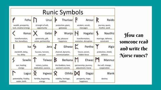 How can someone read and write the Norse runes