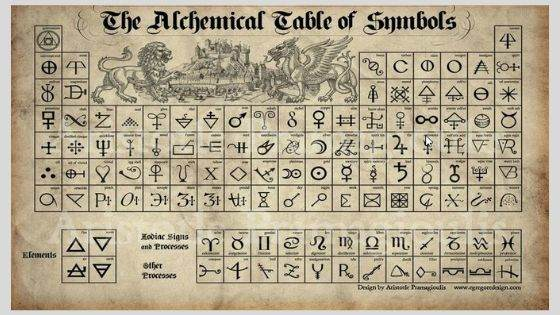 The Practice of Alchemy