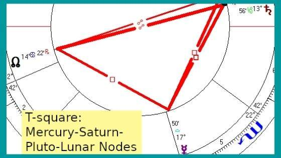 What are the predictions when Mercury square Saturn in Natal Chart?